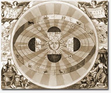 teoria heliocentrică