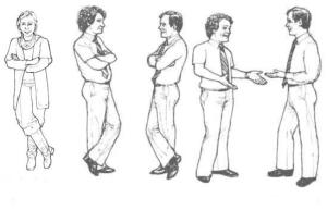 limbajul-trupului